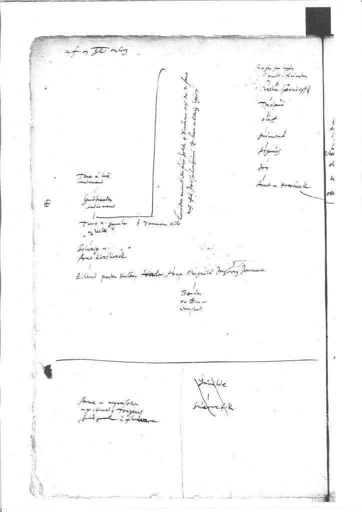 AM 22B fol.36